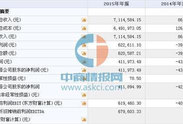 寓米网(839538)11月17日在新三板挂牌 2015年营收为711万元