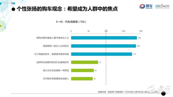 2016中国汽车市场消费结构和人群大数据分析(图文)