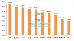 中國面膜十大品牌排行榜