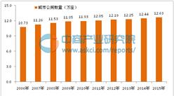 中国公共厕所大数据排行榜