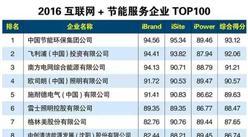 2016互联网+节能服务企业排行榜TOP100
