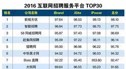2016互联网+招聘服务平台TOP30