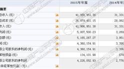 永鑫精工今日挂牌新三板 2015年收入4198万 净利436万