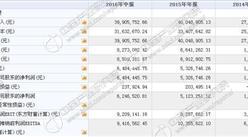 唐人科技今日挂牌新三板 上半年收入3990万 净利648万