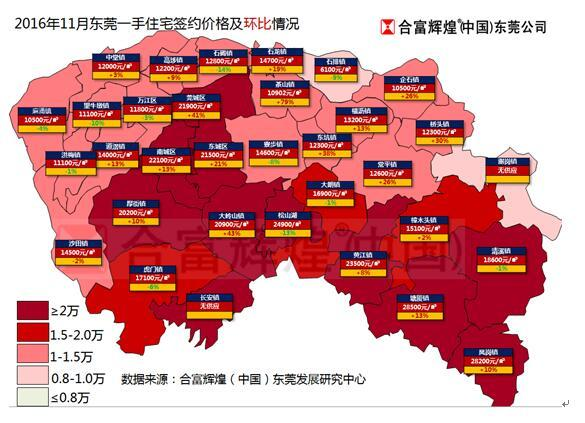 东莞新房11月成交量同比下挫6成 镇区分化明显
