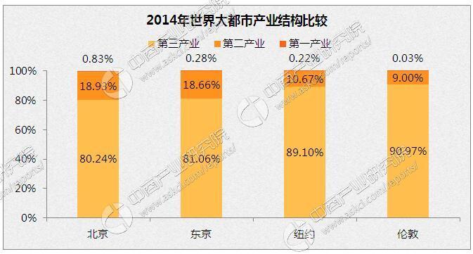 gdp增速_企业文化建设_中小企业占gdp比重