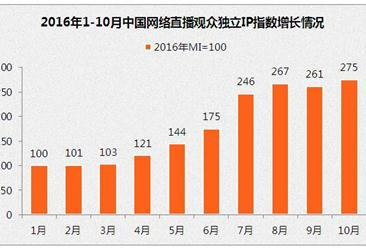 2016年中国网络直播市场分析:2017年网络直播市场趋势预测