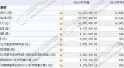 氢动益维今日挂牌新三板 2015年收入4137万 净利305万