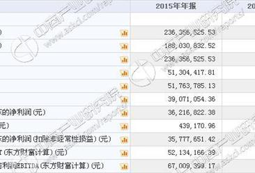 广百展贸今日挂牌新三板 2015年收入23635万 净利3907万
