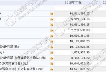 骄阳视创今日挂牌新三板 2015年收入7461万 净利1012万