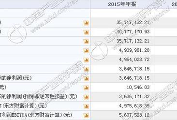 思源股份今日挂牌新三板 2015年收入3571万 净利364万