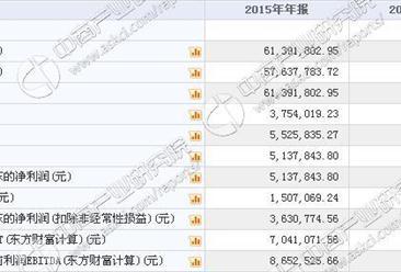 光谷防务今日挂牌新三板 2015年收入6139万 净利513万