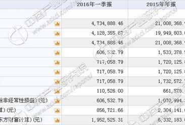 辰星药业今日挂牌新三板一季度收入473万 净利71万