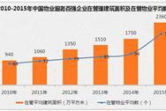 2015年中国物业服务百强物业管理企业平均收入大增52%