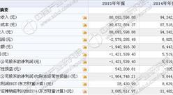 锦诚新材今日挂牌新三板 2015年收入8809万 净利亏损142万