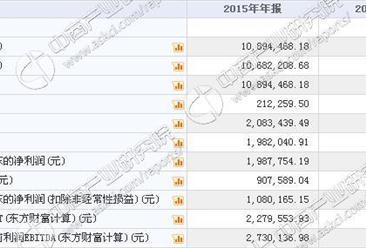 赛康智能今日挂牌新三板 2015年收入1089万 净利198万