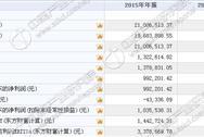 衡亮电子今日挂牌新三板 2015年收入2100万 净利99万
