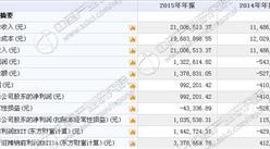 衡亮電子今日掛牌新三板 2015年收入2100萬 凈利99萬