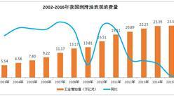 2016年中国润滑油表观消费量将为810万吨  同比下降3.2%