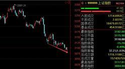2016年12月22日沪深股市三大猜想及操作策略