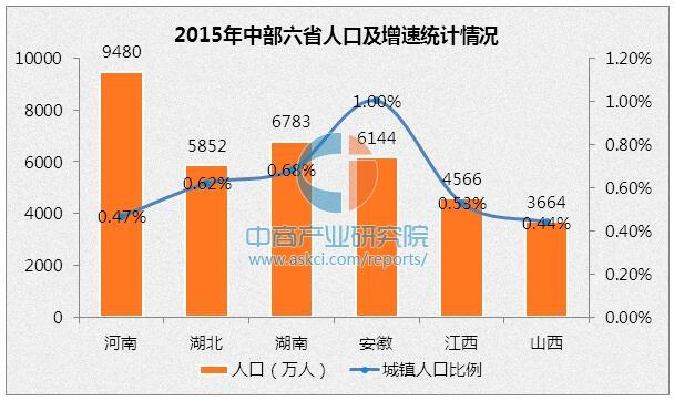 河南gdp排名_2017年河南各市GDP排行榜 郑州将破8000亿 洛阳增速最高 附图表