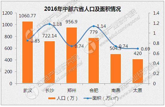 1982年广州经济数据_...17年中国共享经济数据分析及2018年发展趋势分析