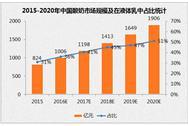 酸奶市场高速增长 2017年中国酸奶市场规模预测