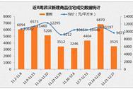 限购政策加码 武汉房价跌至万元以下(附12月武汉各区房价排名)