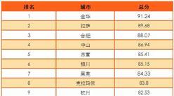 2016中国十佳协调发展城市排行榜:金华位居榜首