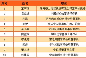 2016十大梦之城娱乐下载地址年度人物揭晓:董明珠、陆正耀等当选