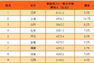 2016年全国14省市财政收入排名:广东首次突破万亿元