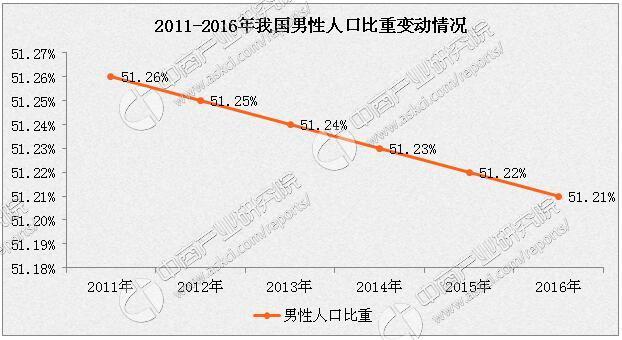 2020年 人口出生_2020年中国人口出生图
