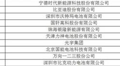 2016年中国动力锂离子电池销售收入20强企业名单(TOP20)