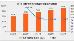 2016年中國凈水器銷售額為203億  預測2017年可達271億