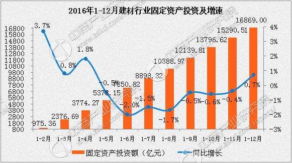 收入证明范本_揭秘朝鲜人民真实收入_营业收入分析