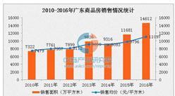 2016年广东商品房成交量价创新高 4城房价超全省均价