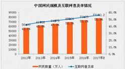 2017年互联网络发展趋势预测分析:中国网民规模将达7.7亿