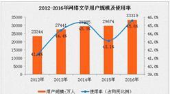 2016年网络文学市场规模分析:用户规模占总网民45.6%