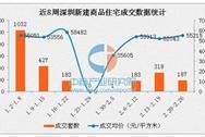 深圳房价连续15周维稳 龙岗宝安拉低全市均价