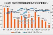 深圳房价连续5个月维稳 龙岗均价不足4万
