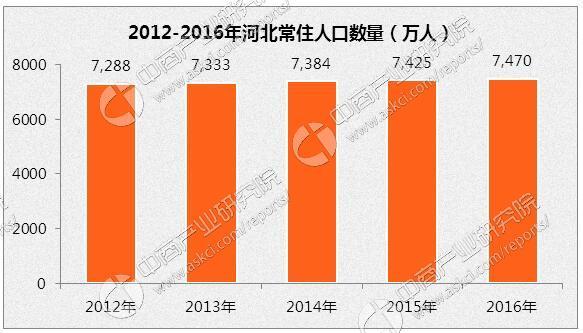 儋州市地图_儋州市2012年人口统计