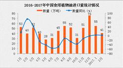 2017年2月中国食用植物油进口数据分析:进口量同比增长2.5%
