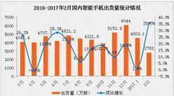 2017年2月中国手机市场运行情况分析报告(图)