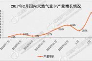 2月重卡市場再報佳績 天然氣重卡產量暴漲927%