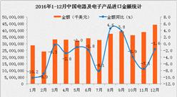 2016年1-12月中国电器及电子产品进口数据分析:进口金额同比下降3.7%