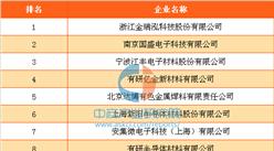 2016年中国半导体材料十强企业2019年送彩金网站大全榜