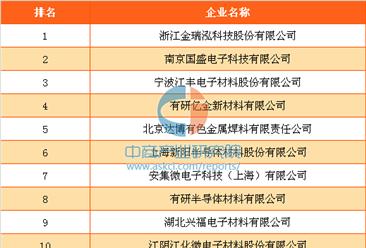 2016年中国半导体材料十强企业排行榜