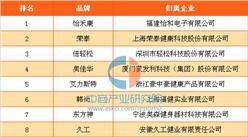 2016年中国按摩保健器具十大品牌排行榜