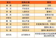 2016年中国私募股权投资家10强名单一览