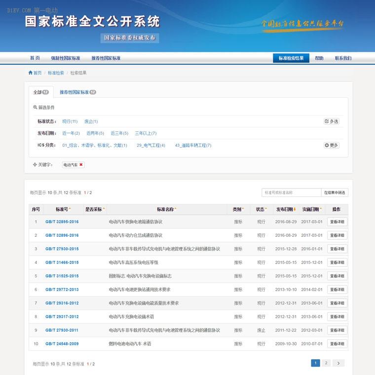 国家标准全文公开系统正式上线 12项电动汽车标准可在线查阅
